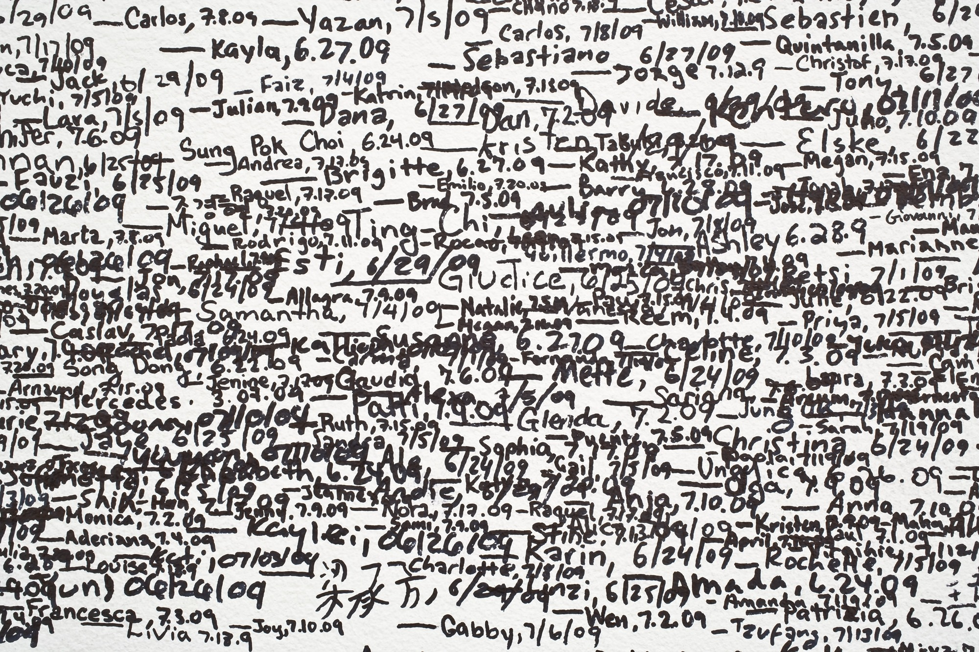Roman Ondak, Measuring the Universe, MoMA, New York (2007)