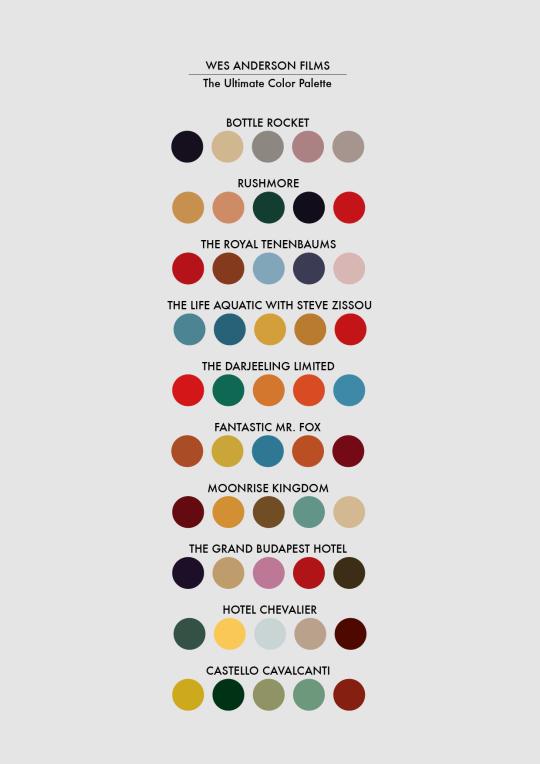 Wes Anderson, color palette